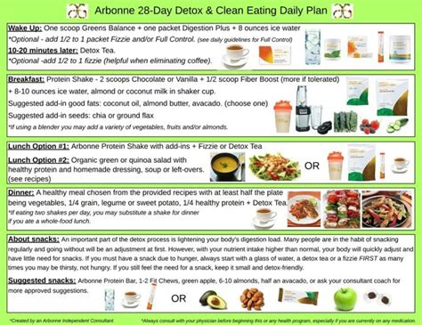 How To Detox From Advantage by Remove Inflammatory Foods From Your Diet With Arbonne S