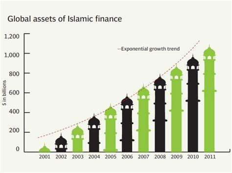 Afghanistan Fastis 2018 Islamic Banking In Pakistan Essay On Their Growth And