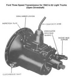 ford 3 speed manual transmission identification
