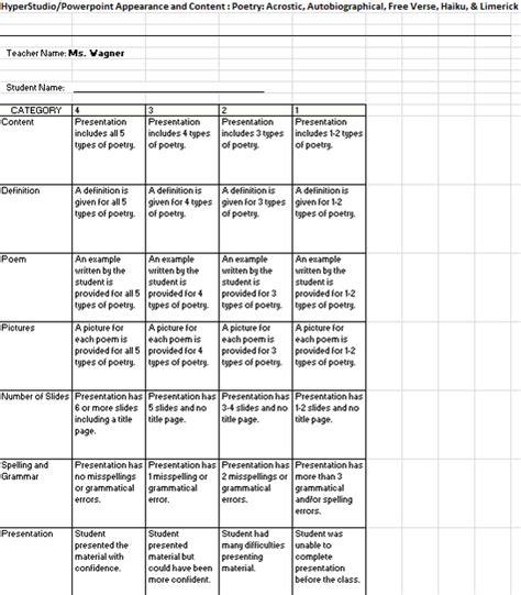 powerpoint design rubric rubric hannah wagner s efolio