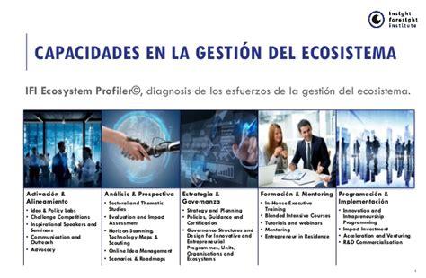 managing by strategic themes en español innovaci 211 n corporativa en espa 241 a innovaci 243 n abierta