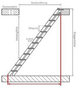 sia treppen treppen und raumspartreppen
