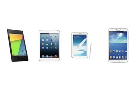 Samsung Tab 3 Yang 7 Inci phia henry