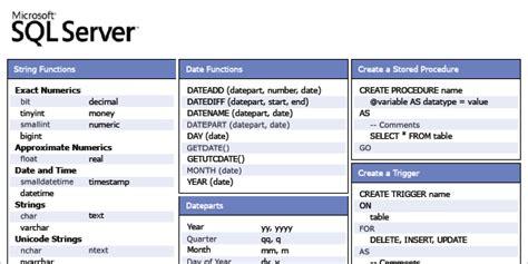mysql date format regular expression refer 234 ncias de design just another wordpress com weblog