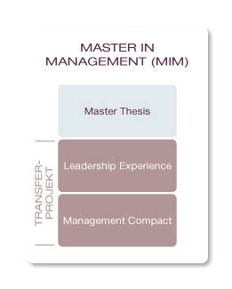 Mba In Communication Management Usa by Mba Programme Limak