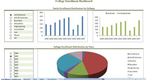 College Dashboard Templates Excel Dashboard Excel Dashboard Templates
