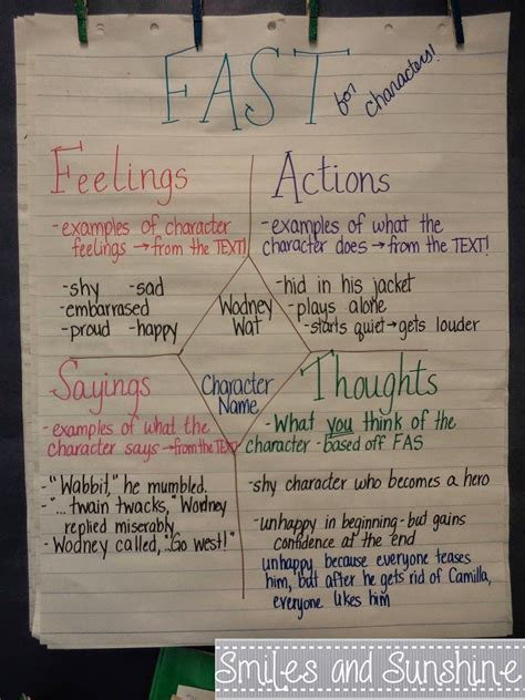 theme definition in spanish fast anchor chart smiles and sunshine character traits