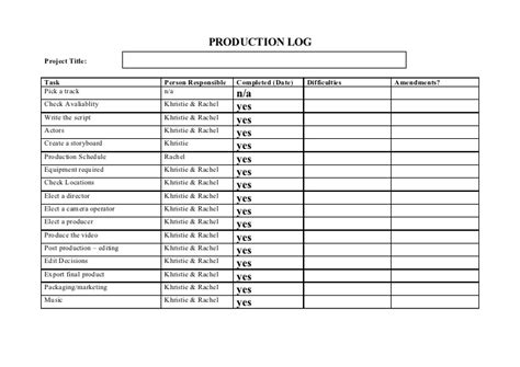 production book template pre production templates
