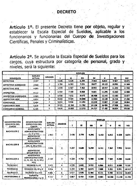 en gaceta oficial publican la escala salarial para funcionarios de la tabla salarial ley de policias 2016 en gaceta oficial