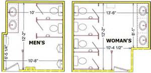 Commercial Bathroom Floor Plans Commercial Gallery 2 The Renovation Company