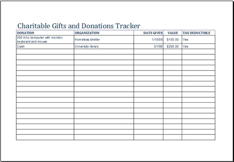 contribution list template charitable gifts and donations tracker template excel