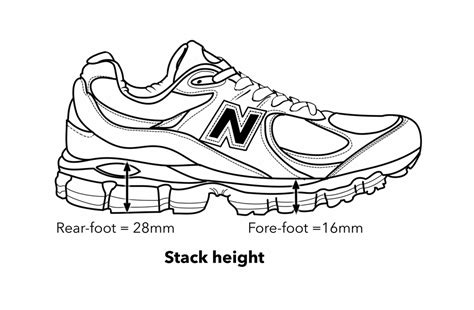 running shoe stack height which running shoes should i buy