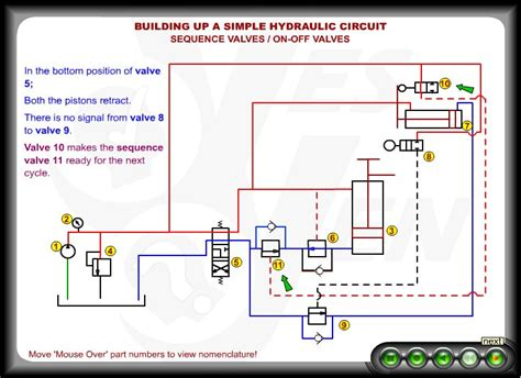 industrial hydraulic circuit with animation