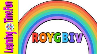 roygbiv colors rainbow colors colors of the rainbow roygbiv colors