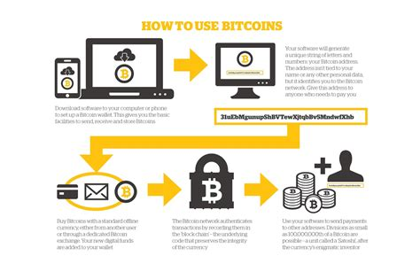 bitcoin explained bitcoin explained in details posts by prest