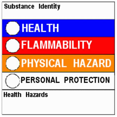 hmis label white section lab safety hmis safety codes