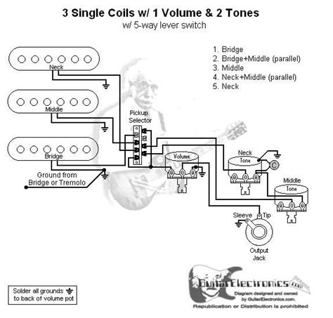 wdu sssl  guitarras  circuitos