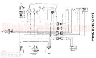 wiring diagram for baja 150cc atvs 0 00