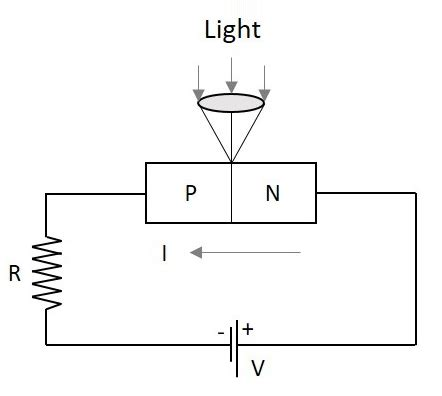photodiode terminals basic electronics optoelectronic diodes