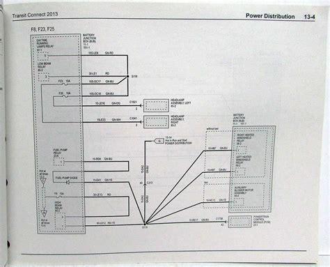 ford transit connect wiring diagram transit starter