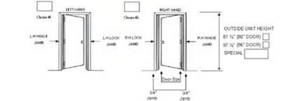 Prehung Interior Door Sizes Pre Hung Doors Pre Hanging Help Quot Quot Sc Quot 1 Quot St Quot Quot Doors4home