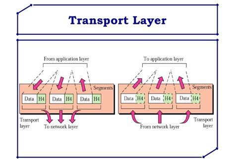 wiring diagram tutorial pdf plumbing diagram pdf wiring