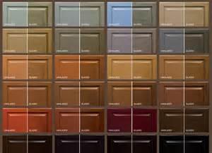 Rustoleum Cabinet Transformations Glaze Or No Glaze Decorating Cents Cabinet Transformations