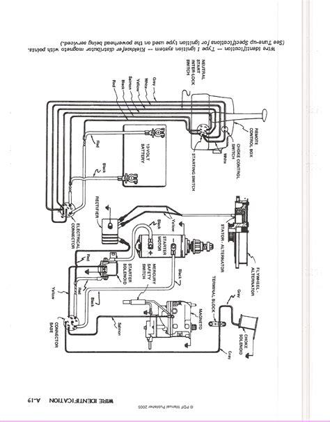 mercury 25 hp ignition switch wiring diagram mercury