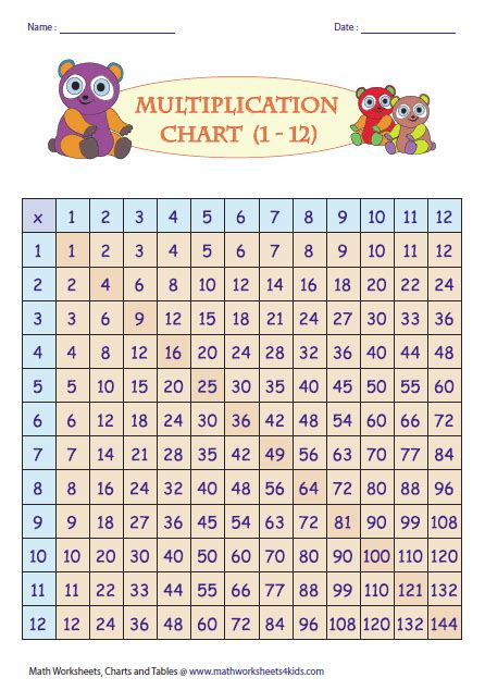 large printable multiplication table large print multiplication table brokeasshome com