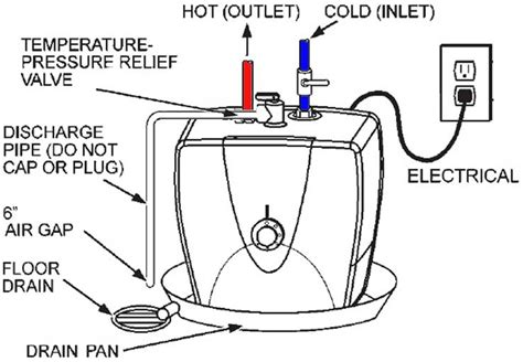 typical water heater wiring diagram water heater system