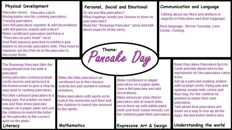 new year planning for early years worms eye view shrove tuesday pancake day eyfs planning