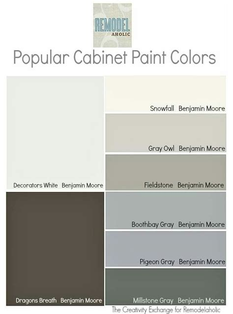 1000 images about paint colors on colors exterior paint colors and fixer