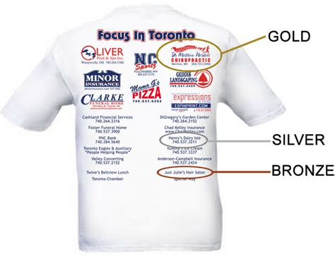 For T Shirt Sponsorship Levels Gold Sponsorship 175
