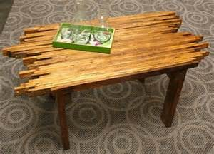 10 Pallets Coffee Table Decor Ideas for Your Home   Pallets Designs