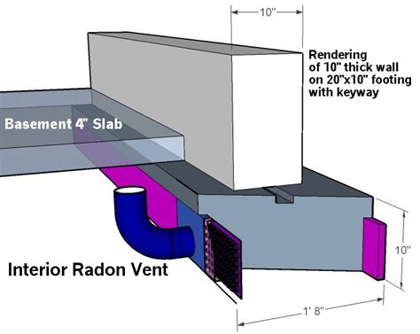 radon vent egress window drain foundation drain