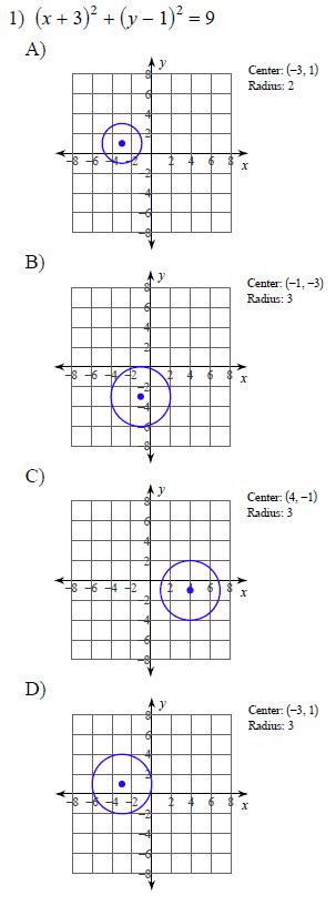 Equations Of Circles Worksheet by Using Equations Of Circles Worksheets