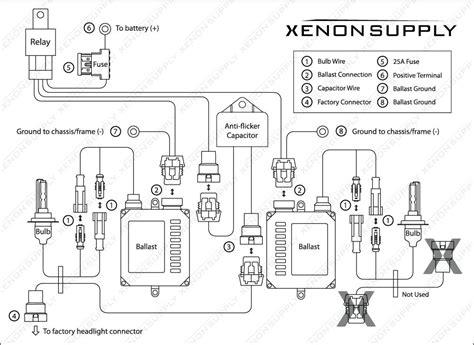 2014 mustang headlight schematic autos post