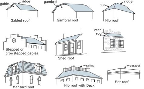 names of home design styles architecture detective what types of architecture can you