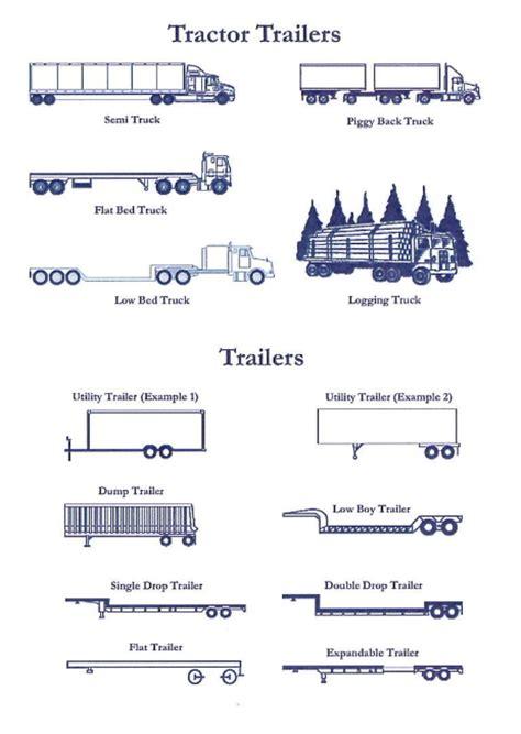 Columbus Ohio Trucking Insurance
