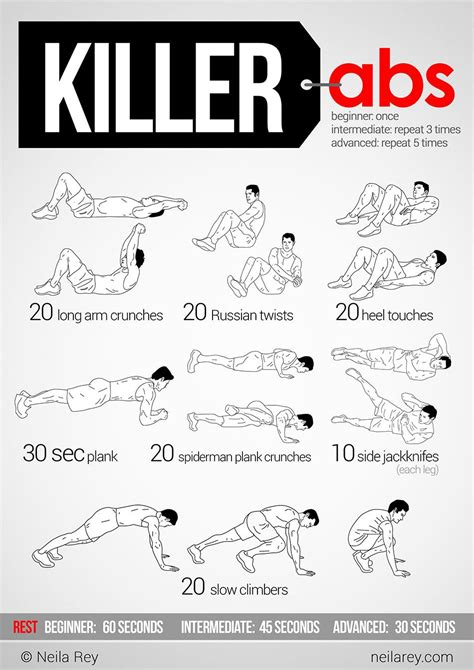 strength and endurance a beginner s guide stay fit killer ab workouts boxer