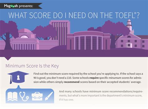 Average Gre Score Stanford Mba by New Infographic Magoosh Gmat