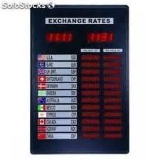 tableau d affichage de cours de change