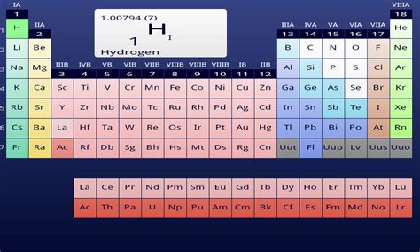 periodic table android apps on play