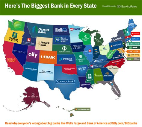 largest bank in here is the bank in every state banks