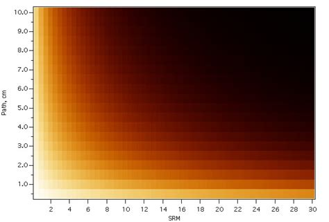 srm color chart ayinger altbairisch dunkel clone let s figure it out