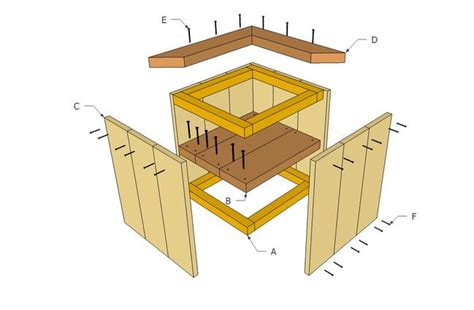 how to build a wooden planter box how to build a wooden planter box images