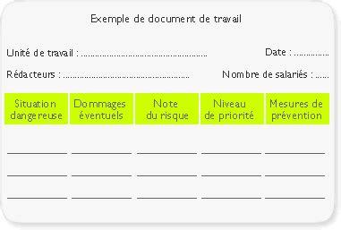 Grille D évaluation Des Risques Psychosociaux by Le Document Unique D 233 Valuation Des Risques