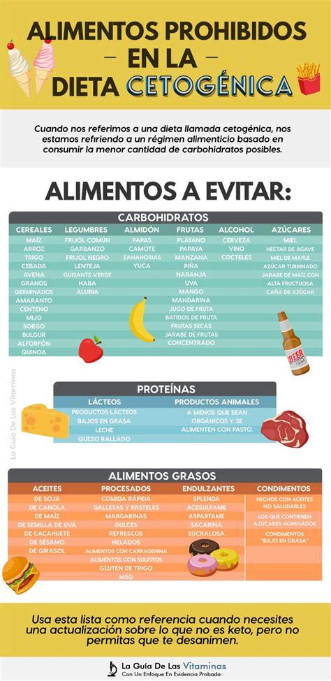 alimentos prohibidos en la dieta la gu 237 a de las vitaminas - Alimentos Prohibidos Dieta