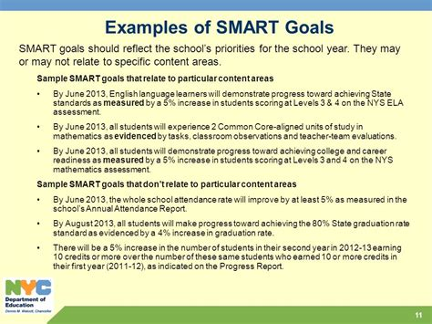 comprehensive educational plan ppt