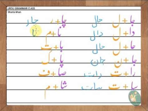 4 Letter Words In Urdu urdu series three and four letter words with letter alif